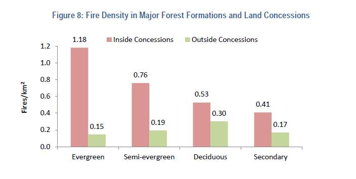 Chart courtesy of Forest Trends.